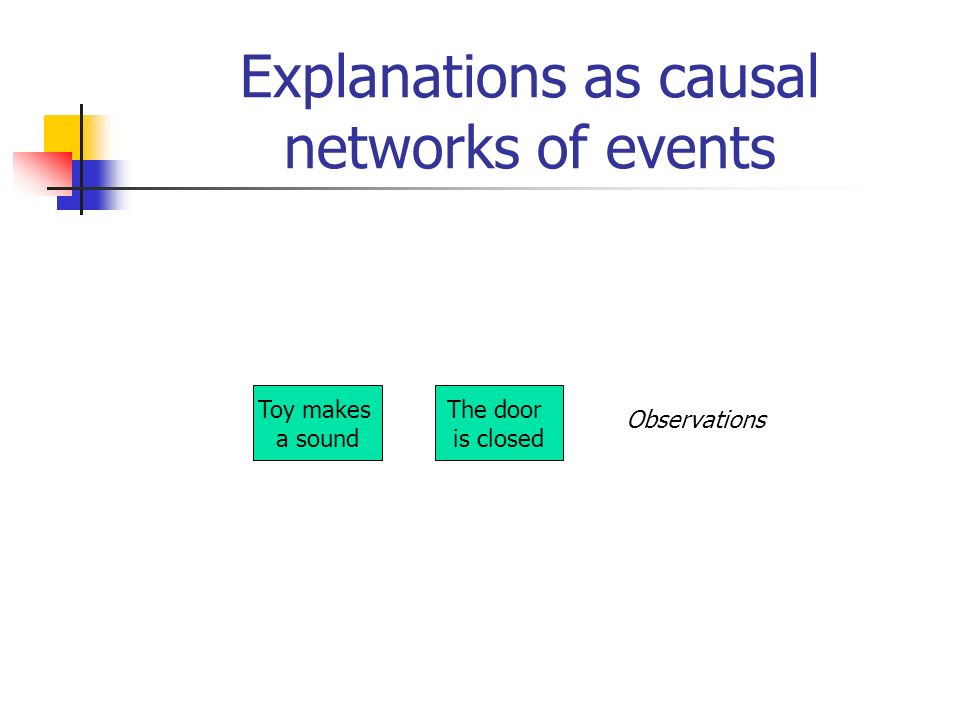 Explanations as causal networks of events Toy makes a sound Observations The door is closed
