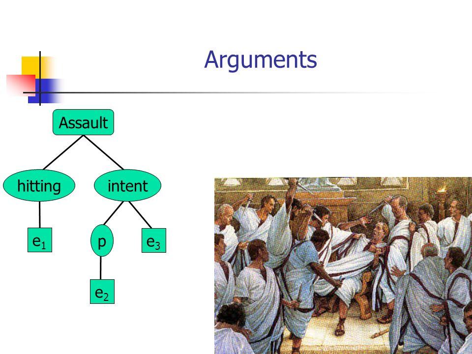 Arguments Assault e1e1 e3e3 e2e2 hitting p intent