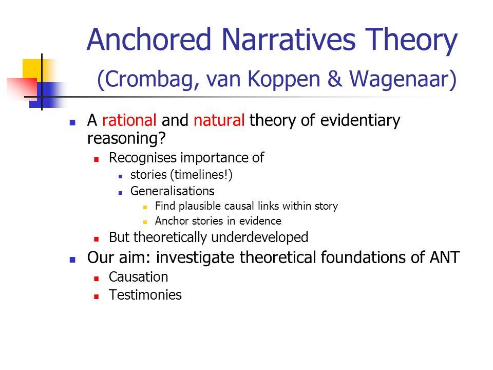 Anchored Narratives Theory (Crombag, van Koppen & Wagenaar) A rational and natural theory of evidentiary reasoning.