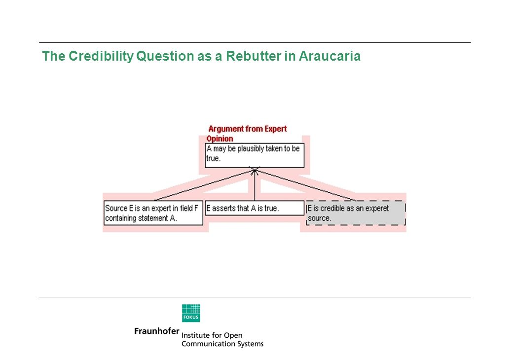 The Credibility Question as a Rebutter in Araucaria