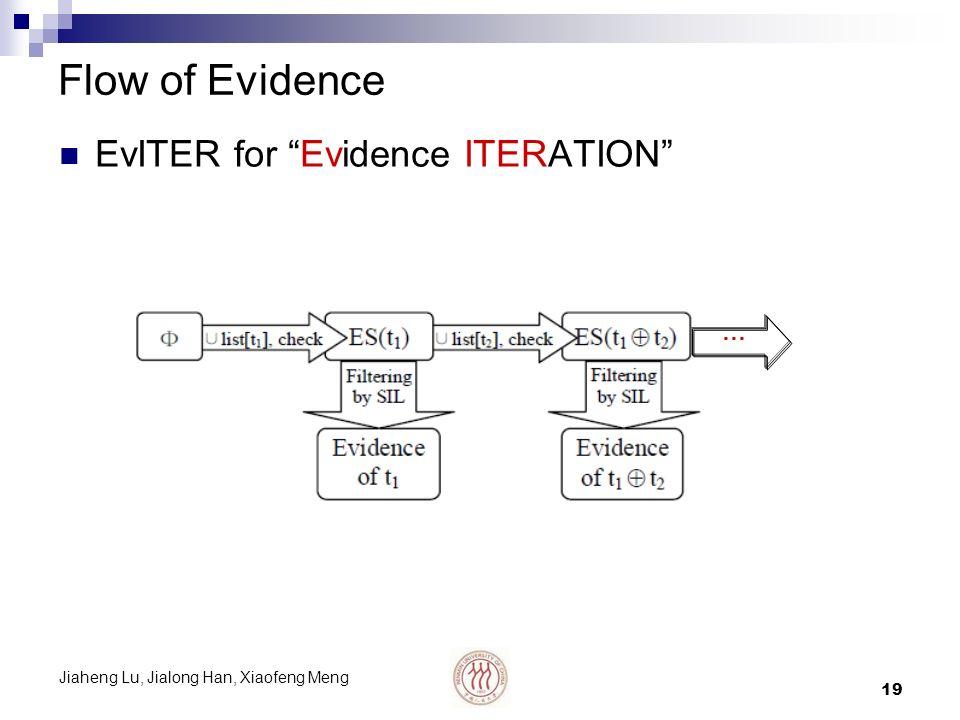 Jiaheng Lu, Jialong Han, Xiaofeng Meng 19 Flow of Evidence EvITER for Evidence ITERATION …