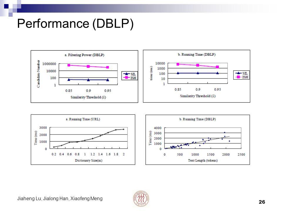 Jiaheng Lu, Jialong Han, Xiaofeng Meng 26 Performance (DBLP)
