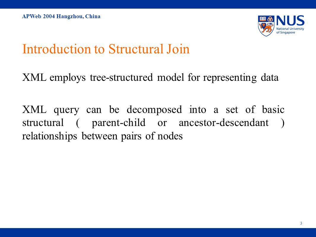 APWeb 2004 Hangzhou, China 24 Contents Introduction Introduction to structural join Introduction to labeling scheme Our Method Preliminary definition Group based prefix labeling scheme Group based join algorithm Our Experiments
