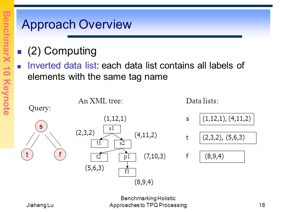 BenchmarX 10 Keynote Jiaheng Lu Benchmarking Holistic Approaches to TPQ Processing16 Approach Overview (2) Computing Inverted data list: each data list contains all labels of elements with the same tag name Query: s An XML tree: tf s(1,12,1), t f (2,3,2), (8,9,4) Data lists: s1 s2 f1 p1 t1 t2 (1,12,1) (2,3,2) (5,6,3) (4,11,2) (7,10,3) (8,9,4) (5,6,3) (4,11,2)