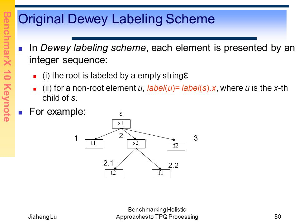 BenchmarX 10 Keynote Jiaheng Lu Benchmarking Holistic Approaches to TPQ Processing50 Original Dewey Labeling Scheme In Dewey labeling scheme, each element is presented by an integer sequence: (i) the root is labeled by a empty string ε (ii) for a non-root element u, label(u)= label(s).x, where u is the x-th child of s.