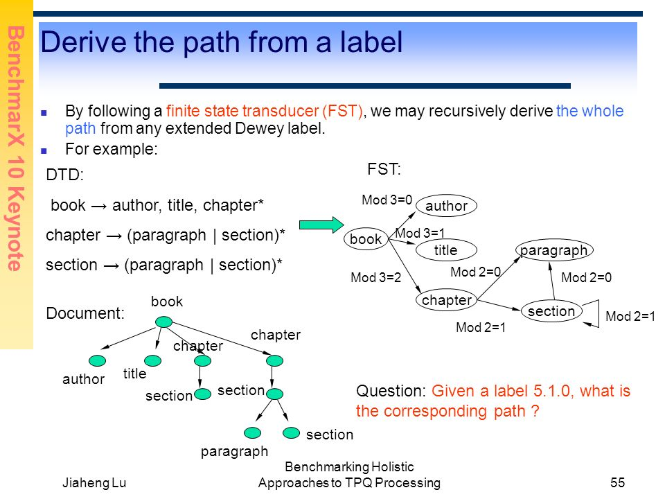 BenchmarX 10 Keynote Jiaheng Lu Benchmarking Holistic Approaches to TPQ Processing55 Derive the path from a label By following a finite state transducer (FST), we may recursively derive the whole path from any extended Dewey label.