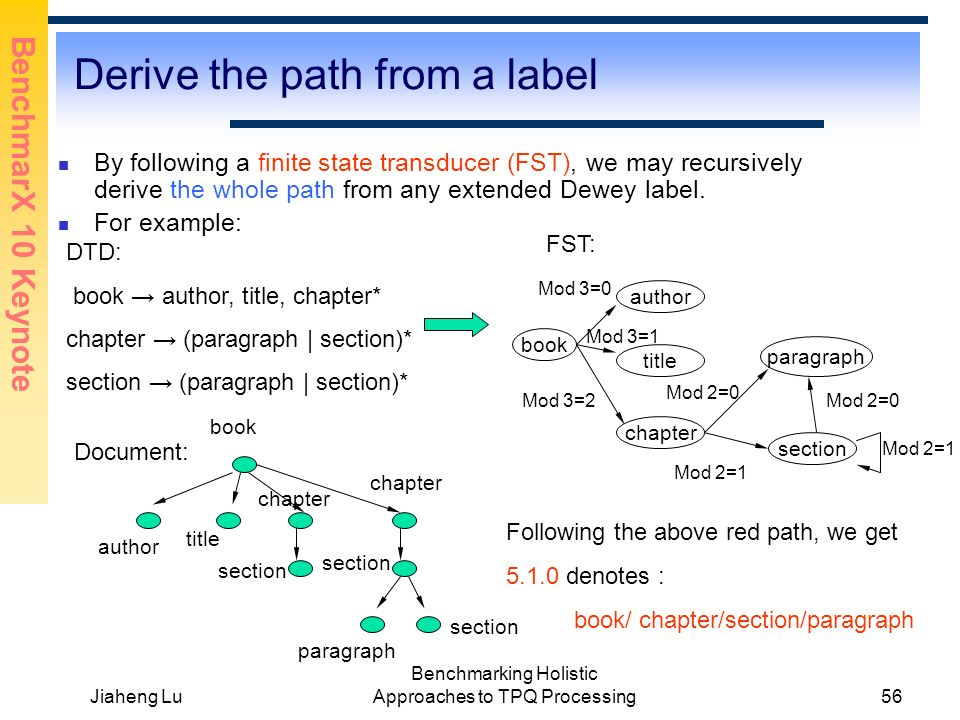 BenchmarX 10 Keynote Jiaheng Lu Benchmarking Holistic Approaches to TPQ Processing56 Derive the path from a label By following a finite state transducer (FST), we may recursively derive the whole path from any extended Dewey label.