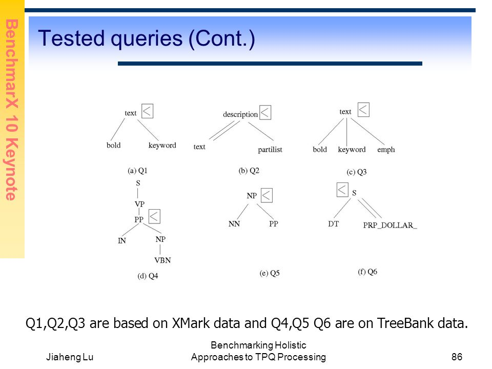 BenchmarX 10 Keynote Jiaheng Lu Benchmarking Holistic Approaches to TPQ Processing86 Tested queries (Cont.) Q1,Q2,Q3 are based on XMark data and Q4,Q5 Q6 are on TreeBank data.