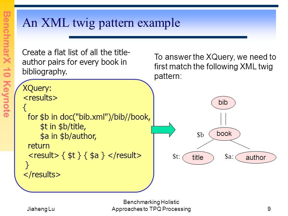 BenchmarX 10 Keynote Jiaheng Lu Benchmarking Holistic Approaches to TPQ Processing9 An XML twig pattern example XQuery: { for $b in doc( bib.xml )/bib//book, $t in $b/title, $a in $b/author, return { $t } { $a } } $b $t:$a: To answer the XQuery, we need to first match the following XML twig pattern: bib book title author Create a flat list of all the title- author pairs for every book in bibliography.