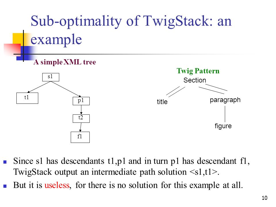 10 Sub-optimality of TwigStack: an example Twig Pattern s1 p1 f1 t2 t1 Section title paragraph figure A simple XML tree Since s1 has descendants t1,p1 and in turn p1 has descendant f1, TwigStack output an intermediate path solution.