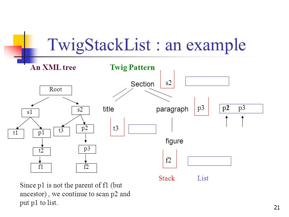 21 TwigStackList : an example Twig Pattern Section titleparagraph figure An XML tree StackList s1 p1 p3 f1 t1 t2 s2 p2 t3 f2 Root p2 s2 t3 f2 p3 p1 Since p1 is not the parent of f1 (but ancestor), we continue to scan p2 and put p1 to list.