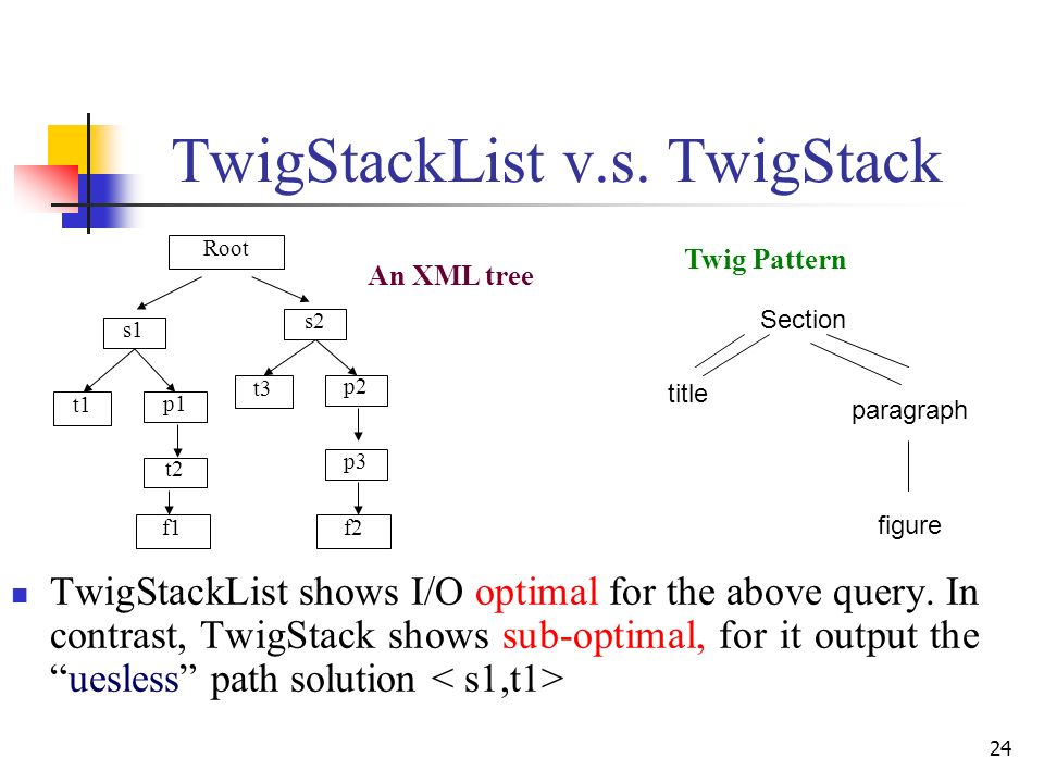 24 TwigStackList v.s. TwigStack TwigStackList shows I/O optimal for the above query.
