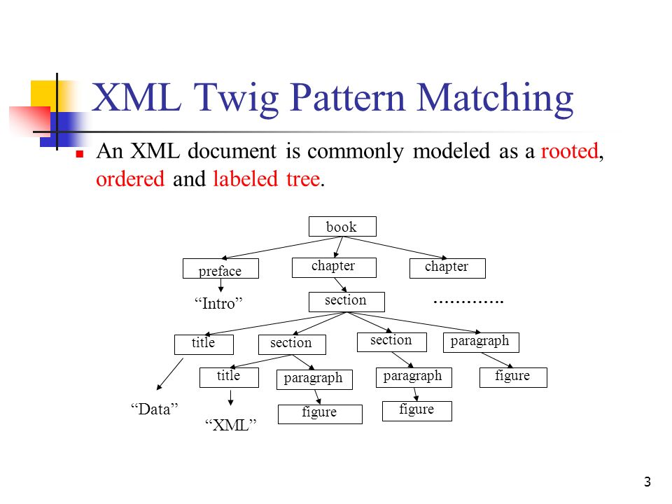 3 XML Twig Pattern Matching An XML document is commonly modeled as a rooted, ordered and labeled tree. book preface chapter section figure paragraph s