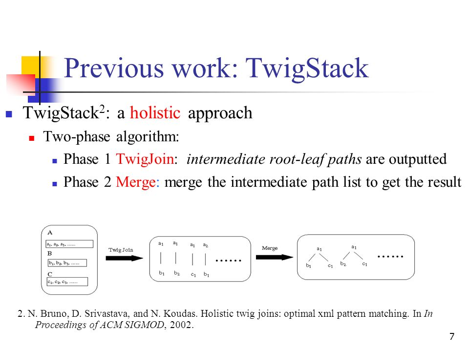 7 Previous work: TwigStack TwigStack 2 : a holistic approach Two-phase algorithm: Phase 1 TwigJoin: intermediate root-leaf paths are outputted Phase 2