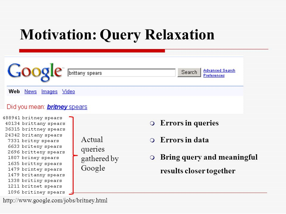 Motivation: Query Relaxation http://www.google.com/jobs/britney.html Errors in queries Errors in data Bring query and meaningful results closer together Actual queries gathered by Google