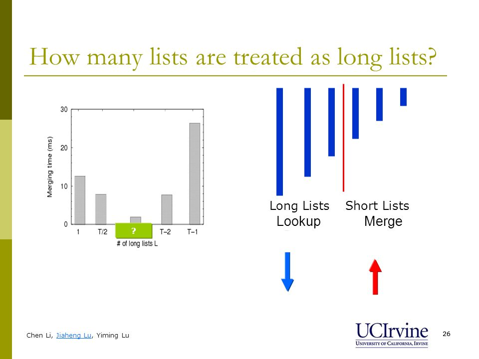 Chen Li, Jiaheng Lu, Yiming Lu 26 How many lists are treated as long lists? ? Short Lists Merge Long Lists Lookup