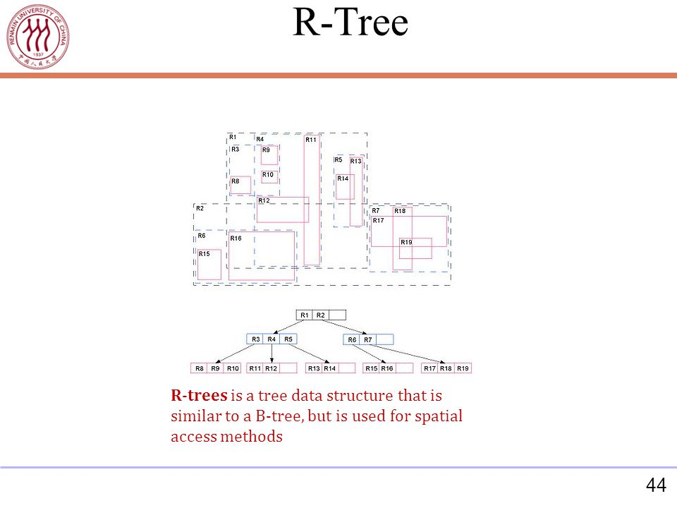44 R-trees is a tree data structure that is similar to a B-tree, but is used for spatial access methods