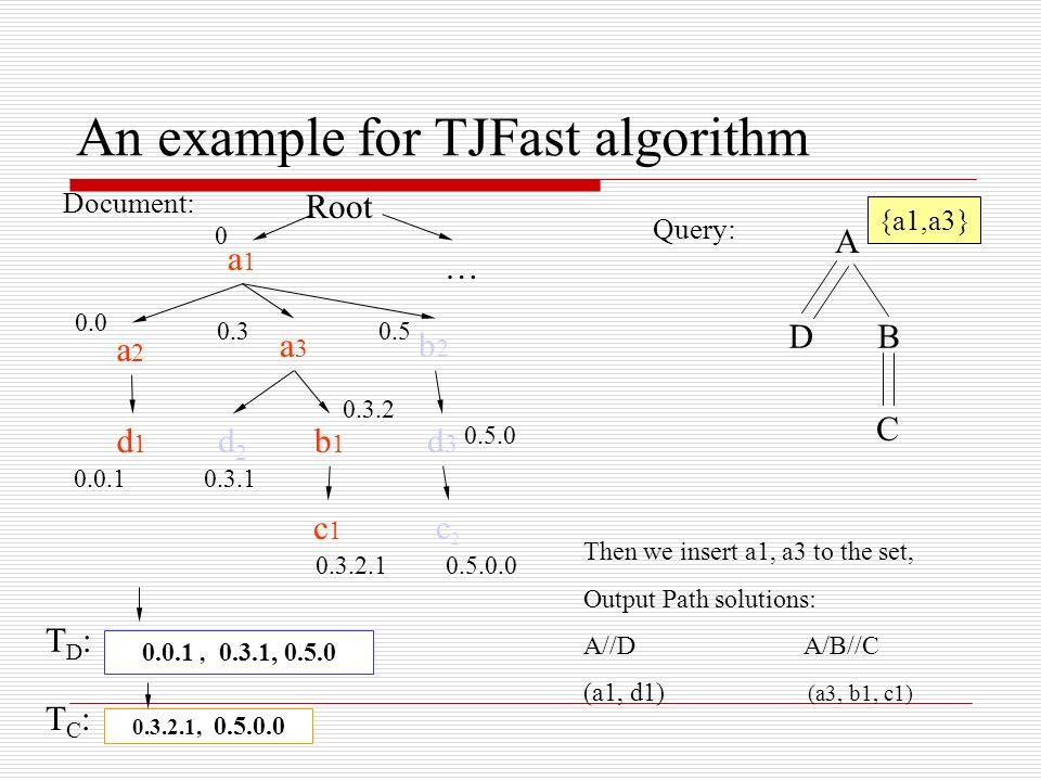 Document: Query: A DB C a1a1 a2a2 a3a3 b2b2 d2d2 b1b1 c2c2 d3d3 c1c1 d1d1 0.0 0.0.1 0.3 0.3.1 0.3.2 0.3.2.1 0.5 0.5.0.0 0.3.2.1, 0.5.0.0 0.0.1, 0.3.1, 0.5.0 Root 0 … 0.5.0 Then we insert a1, a3 to the set, Output Path solutions: A//D A/B//C (a1, d1) (a3, b1, c1) TD:TD: TC:TC: An example for TJFast algorithm {a1,a3}