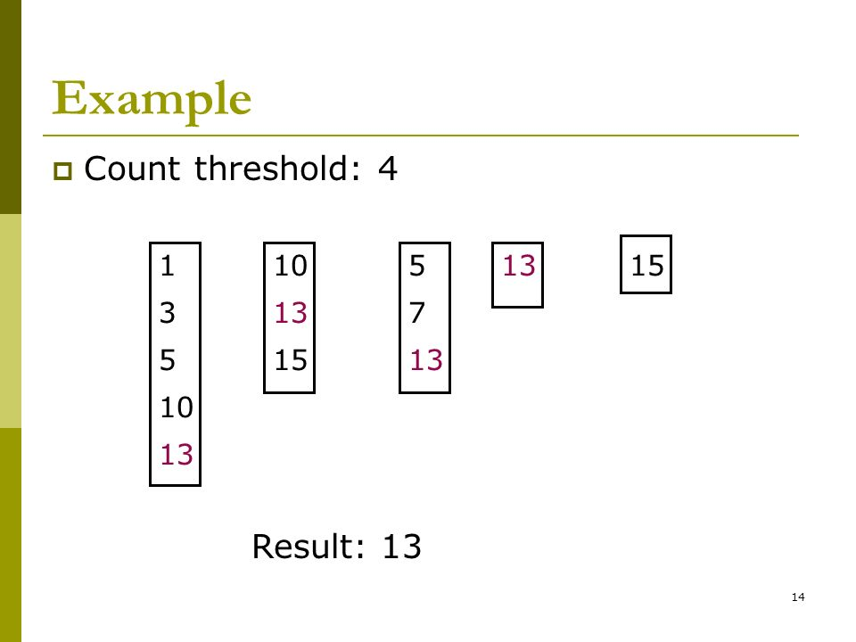 14 Example Count threshold: 4 Result: 13 1 3 5 10 13 10 13 15 5 7 13 15