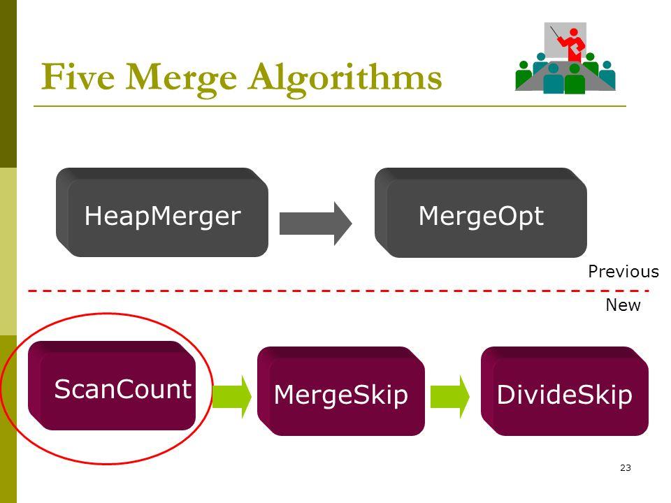 23 Five Merge Algorithms HeapMergerMergeOpt Previous New ScanCount MergeSkipDivideSkip