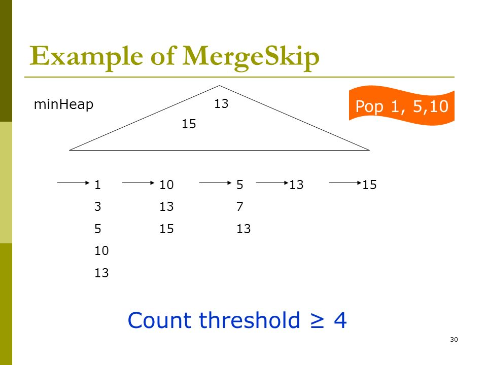 30 Example of MergeSkip 1 3 5 10 13 10 13 15 5 7 13 15 Count threshold 4 13 15 minHeap Pop 1, 5,10