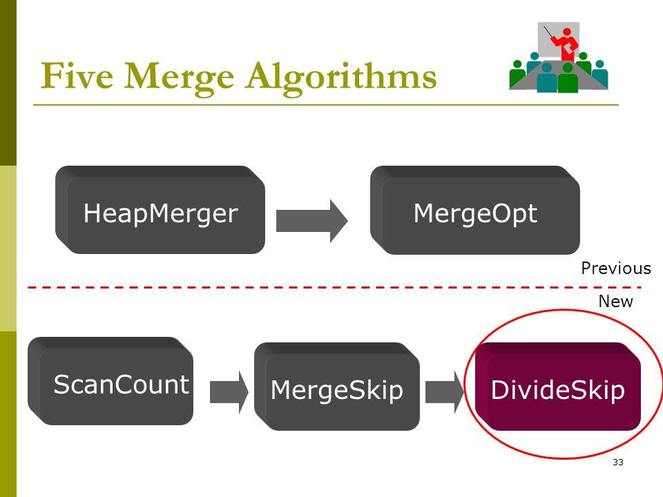 33 Five Merge Algorithms HeapMergerMergeOpt Previous New ScanCount MergeSkipDivideSkip
