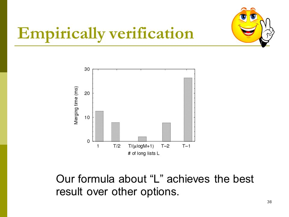 38 Empirically verification Our formula about L achieves the best result over other options.
