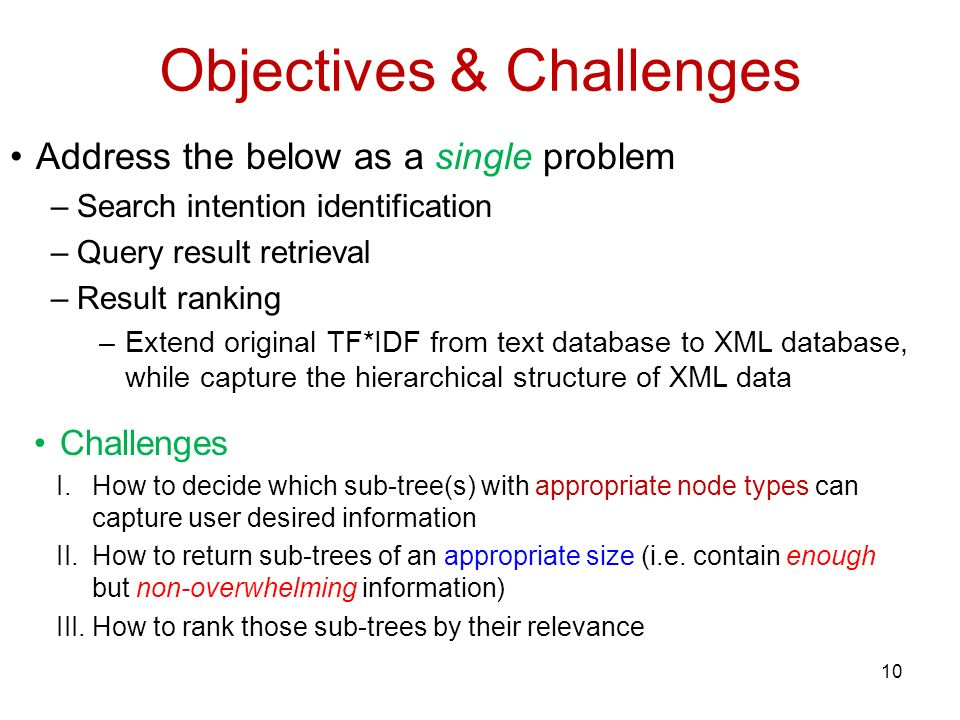 Objectives & Challenges Challenges I.How to decide which sub-tree(s) with appropriate node types can capture user desired information II.How to return sub-trees of an appropriate size (i.e.