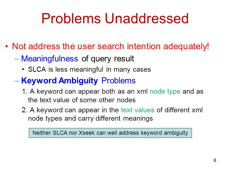 Problems Unaddressed Not address the user search intention adequately.