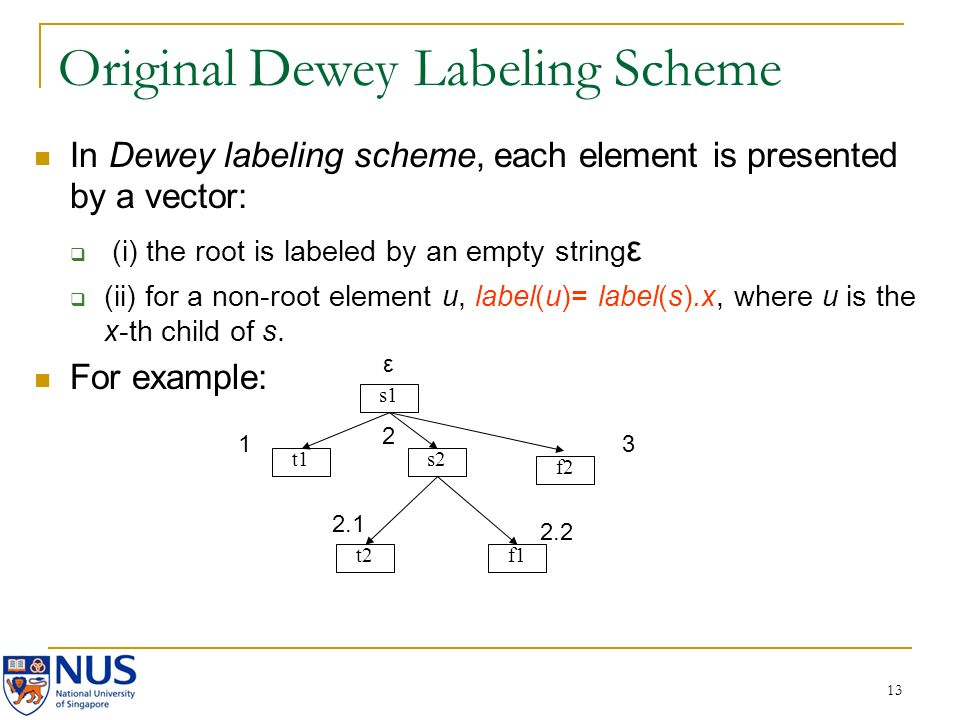 13 Original Dewey Labeling Scheme In Dewey labeling scheme, each element is presented by a vector: (i) the root is labeled by an empty string ε (ii) for a non-root element u, label(u)= label(s).x, where u is the x-th child of s.