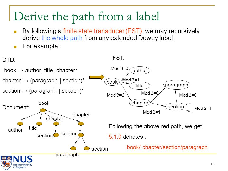 18 Derive the path from a label By following a finite state transducer (FST), we may recursively derive the whole path from any extended Dewey label.