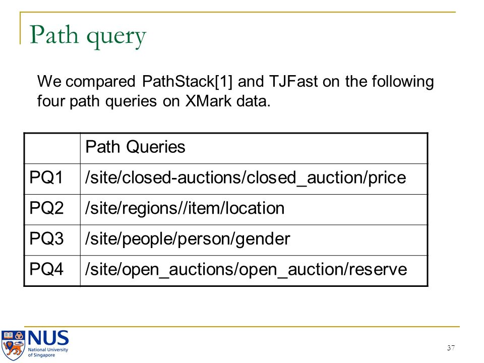 37 Path query Path Queries PQ1/site/closed-auctions/closed_auction/price PQ2/site/regions//item/location PQ3/site/people/person/gender PQ4/site/open_auctions/open_auction/reserve We compared PathStack[1] and TJFast on the following four path queries on XMark data.