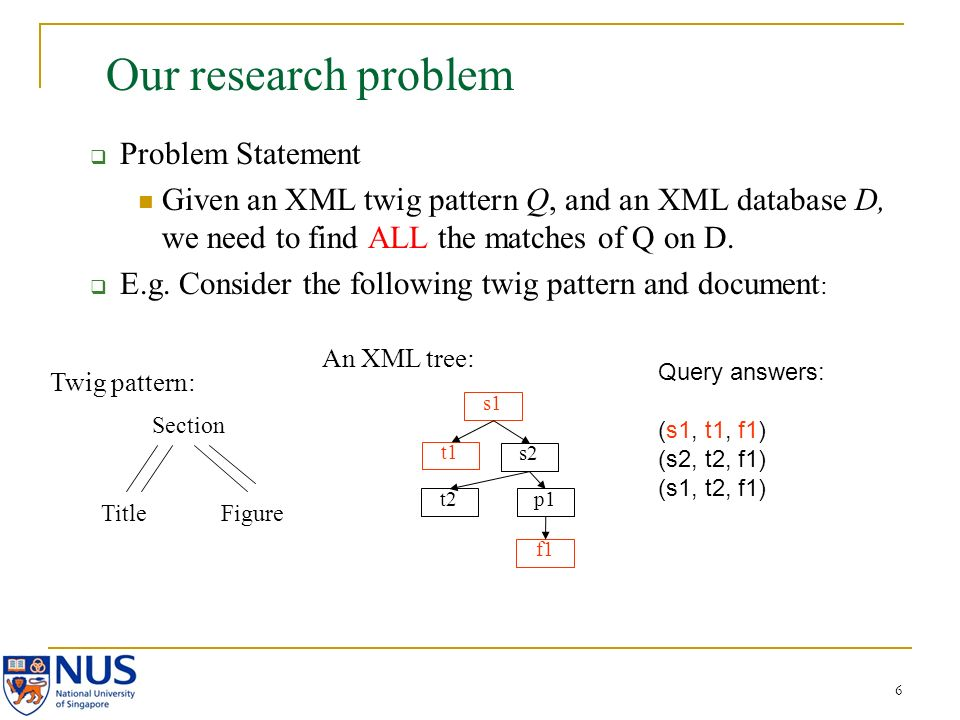 6 Our research problem Problem Statement Given an XML twig pattern Q, and an XML database D, we need to find ALL the matches of Q on D.