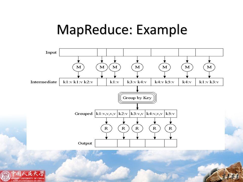 MapReduce: Example