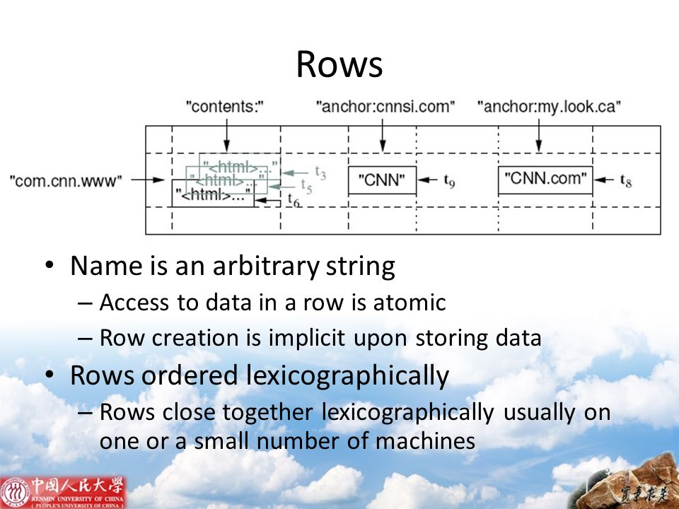 Rows Name is an arbitrary string – Access to data in a row is atomic – Row creation is implicit upon storing data Rows ordered lexicographically – Row