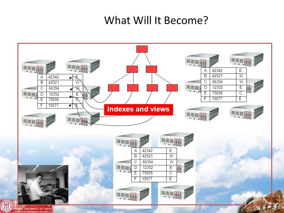 What Will It Become? E 75656 C A 42342 E B 42521 W C 66354 W D 12352 E F 15677 E E 75656 C A 42342 E B 42521 W C 66354 W D 12352 E F 15677 E E 75656 C