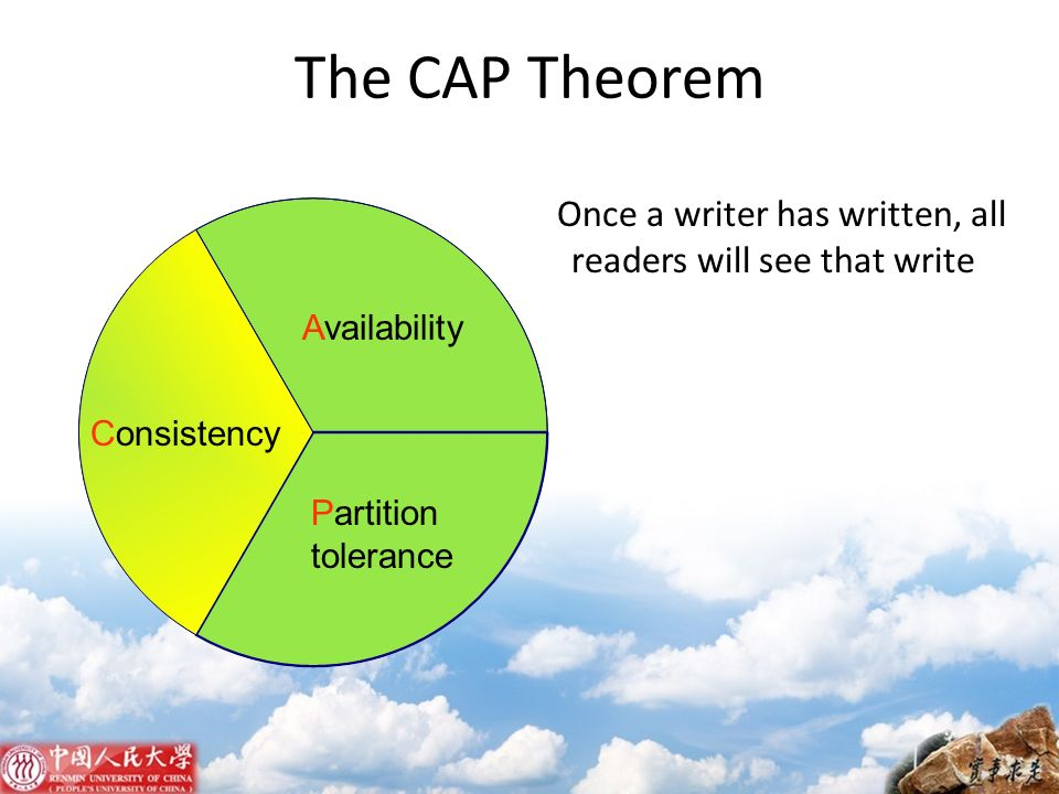 The CAP Theorem Once a writer has written, all readers will see that write Consistency Partition tolerance Availability