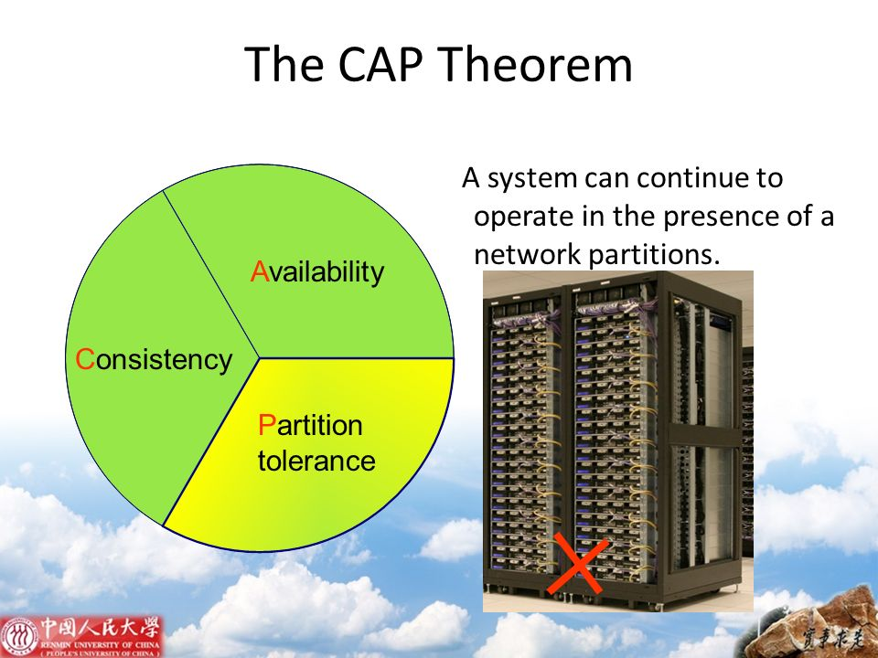 The CAP Theorem A system can continue to operate in the presence of a network partitions. Consistency Partition tolerance Availability