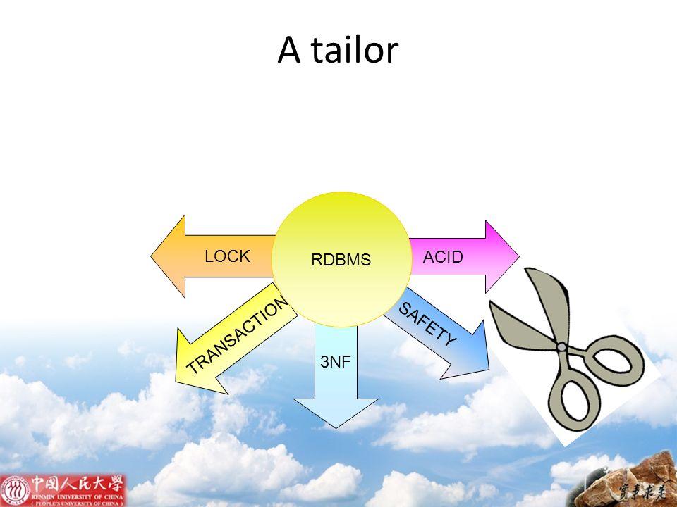 A tailor 3NF TRANSACTION LOCK ACID SAFETY RDBMS