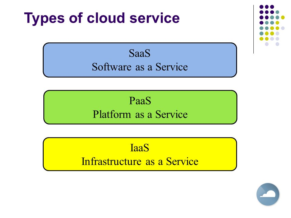 Software delivery model No hardware or software to manage Service delivered through a browser Customers use the service on demand Instant Scalability SaaS