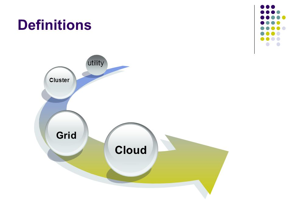 Definitions Cloud Grid Cluster utility Utility computing is the packaging of computing resources, such as computation and storage, as a metered service similar to a traditional public utility