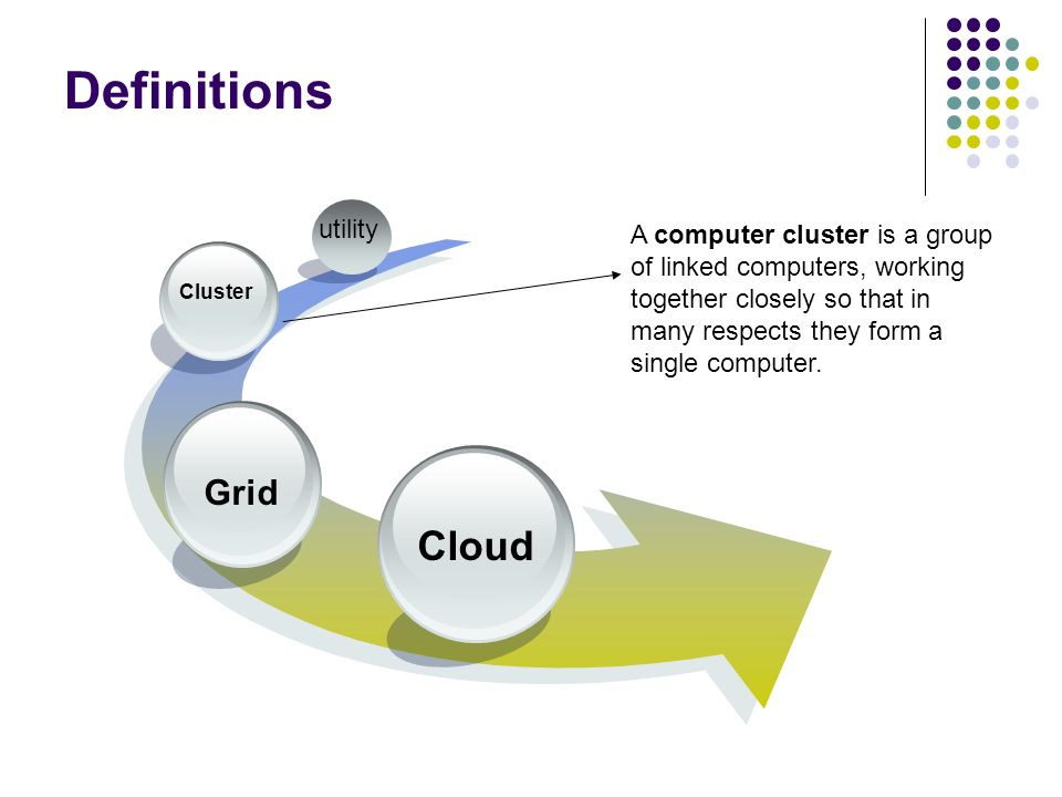 Definitions Cloud Grid Cluster utility Grid computing is the application of several computers to a single problem at the same time usually to a scientific or technical problem that requires a great number of computer processing cycles or access to large amounts of data