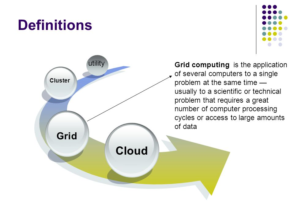 Definitions Cloud Grid Cluster utility Cloud computing is a style of computing in which dynamically scalable and often virtualized resources are provided as a service over the Internet.
