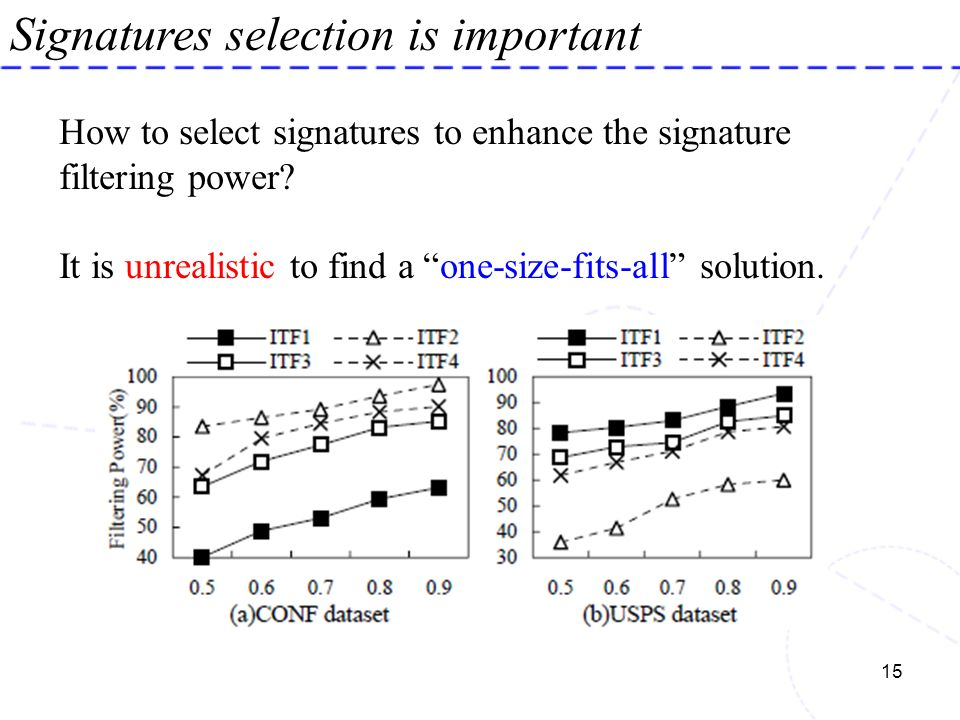 15 Signatures selection is important How to select signatures to enhance the signature filtering power? It is unrealistic to find a one-size-fits-all