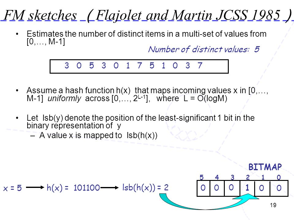 19 FM sketches Flajolet and Martin JCSS 1985 Estimates the number of distinct items in a multi-set of values from [0,…, M-1] Assume a hash function h(