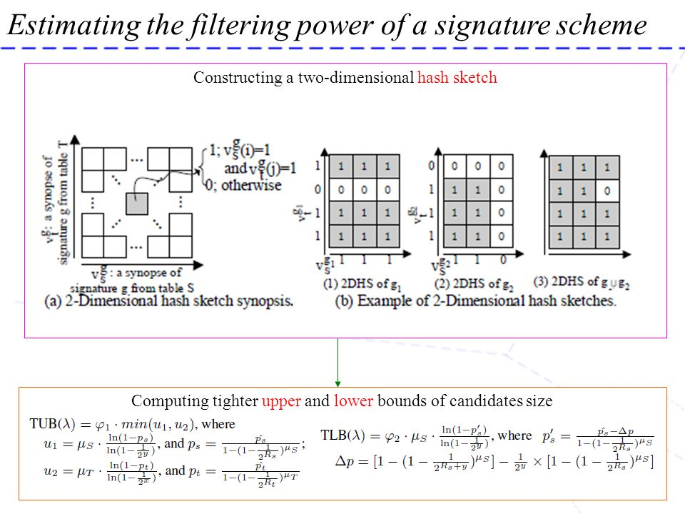 20 Estimating the filtering power of a signature scheme Constructing a two-dimensional hash sketch Computing tighter upper and lower bounds of candida
