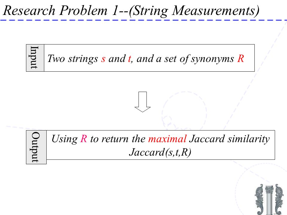 Research Problem 1--(String Measurements) Two strings s and t, and a set of synonyms R Input Using R to return the maximal Jaccard similarity Jaccard(