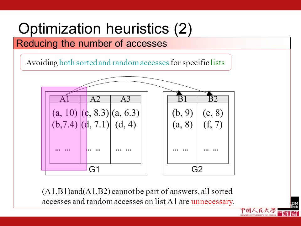 Optimization heuristics (2) Reducing the number of accesses Avoiding both sorted and random accesses for specific lists (A1,B1)and(A1,B2) cannot be part of answers, all sorted accesses and random accesses on list A1 are unnecessary.