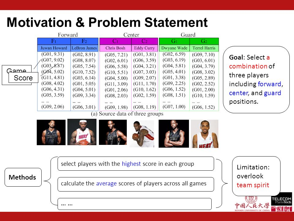 Motivation & Problem Statement Goal: Select a combination of three players including forward, center, and guard positions.