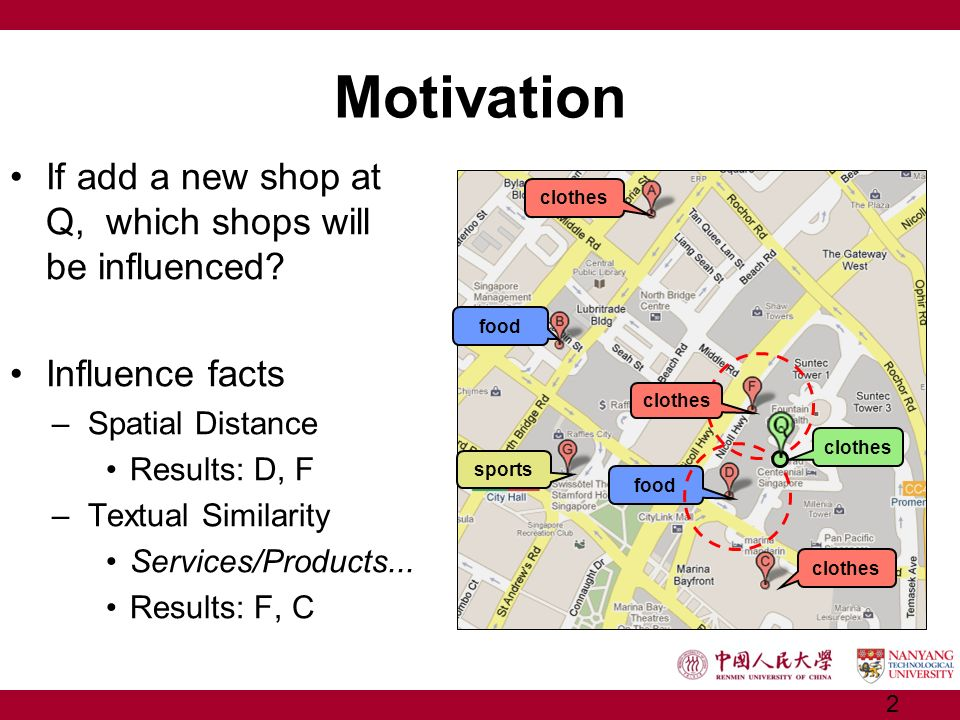 If add a new shop at Q, which shops will be influenced? Influence facts –Spatial Distance Results: D, F –Textual Similarity Services/Products... Resul